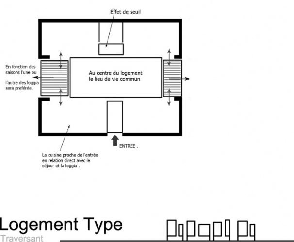 Concours-construction de 90 logements et commerces : concept