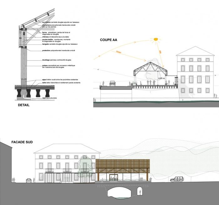 les halles de la mairie : coupe_facade_detail